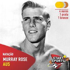 Iain Murray Rose