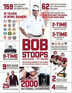 Bob Stoops