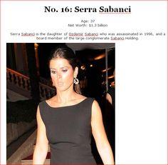 Serra Sabanci