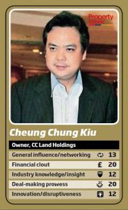 Cheung Chung Kiu